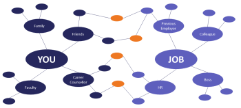 Networking - your core job search tool